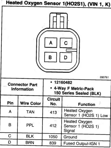4 Wire O2 Diagram | mwb-online.co  Wire Denso Oxygen Sensor Wiring Diagram on