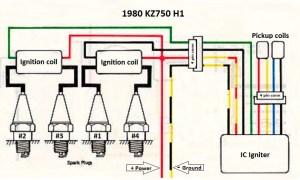 ignition coilspark plug setup help  KZRider Forum