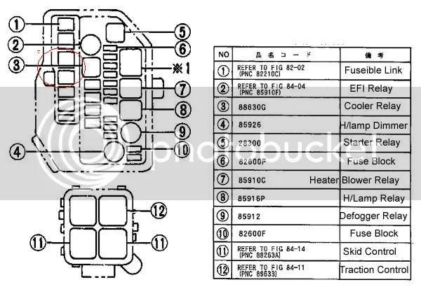 02 type s fuse box