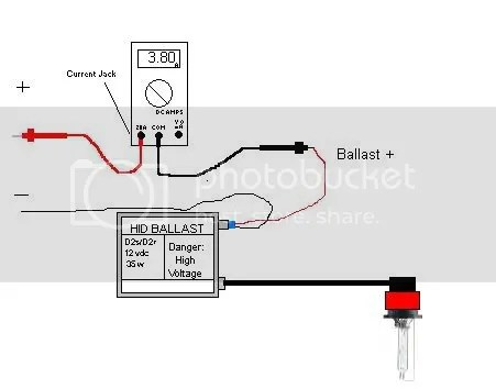 How to measure watts on a supercharged ballast