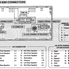 3000gt Stereo Wiring Diagram For Switch With Pilot Light How To: Aux Input Via 13pin Cd Changer Connection - 3000gt/stealth International Message Center