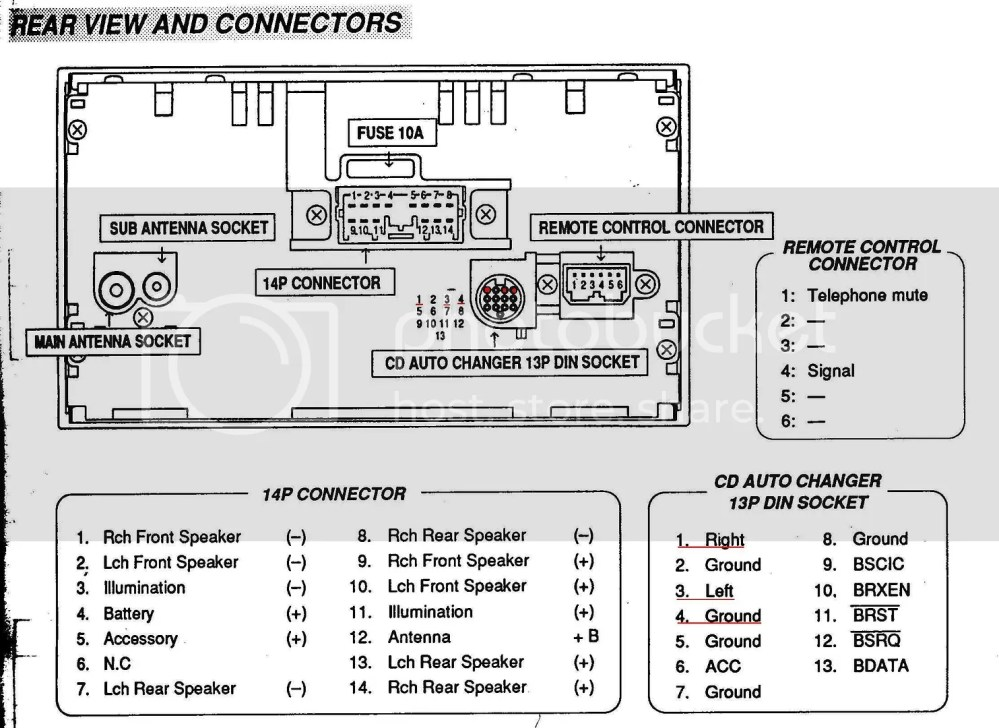 medium resolution of 1992 mitsubishi 3000gt wiring diagram