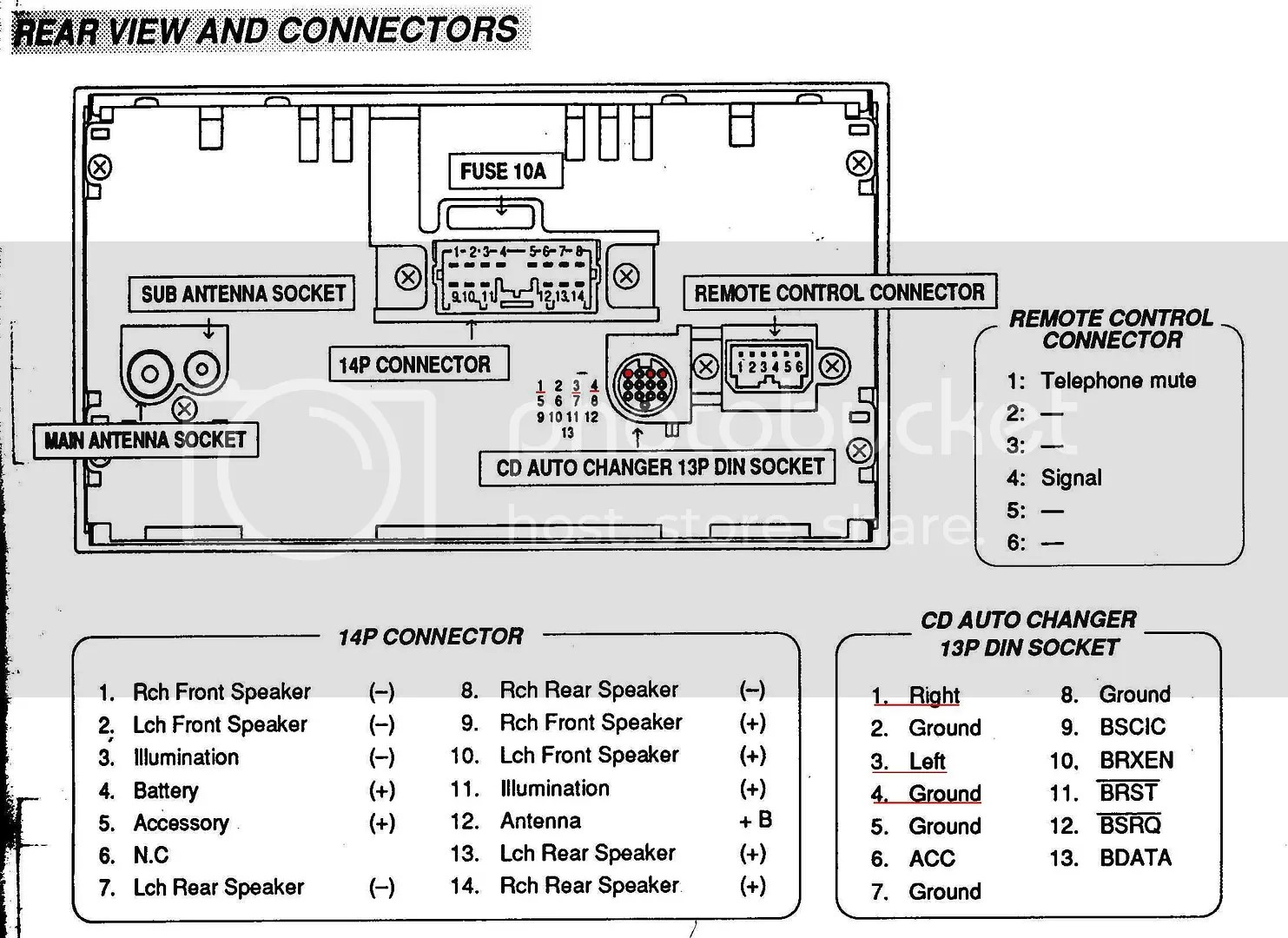 hight resolution of 1992 mitsubishi 3000gt wiring diagram