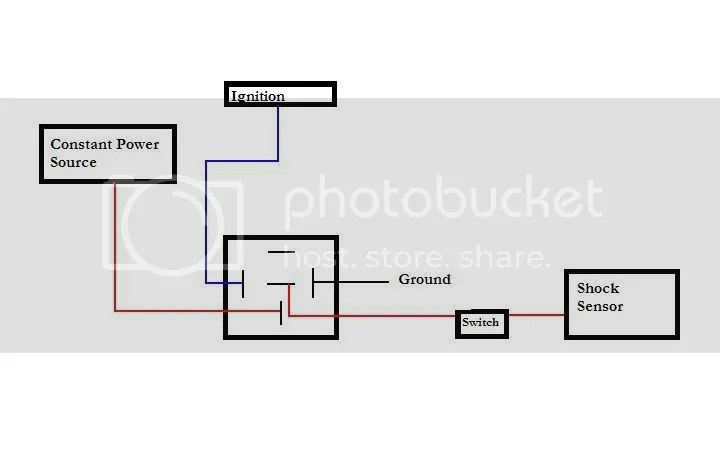 Hkc Sensor Wiring Diagram Aritech Inertia Sensors