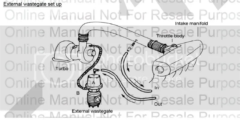 Greddy T78 wastegate vacuum wiring question.