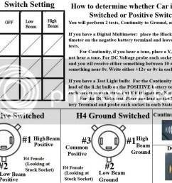 h4 9007 bixenon wiring harness diagram pics civics esp [ 1024 x 768 Pixel ]
