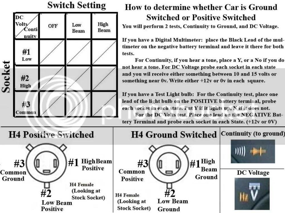 medium resolution of h4 9007 bixenon wiring harness diagram pics civics esp