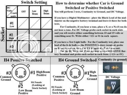 small resolution of h4 9007 bixenon wiring harness diagram pics civics esp