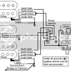 Hsh Wiring Diagram Ibanez 1984 Toyota Pickup Dimarzio Single Coil Jackson ~ Elsavadorla