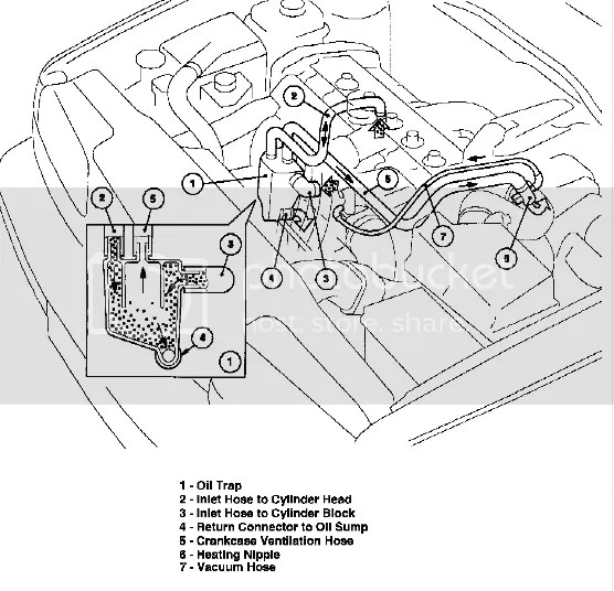 Volvo 850 Oil Trap Pcv Location, Volvo, Free Engine Image