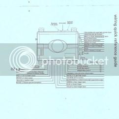 Commando Remote Start Wiring Diagram 03 Ford Expedition Stereo Car Alarm Harness Manual E Books Valet Scion Tc Image Diagramscion