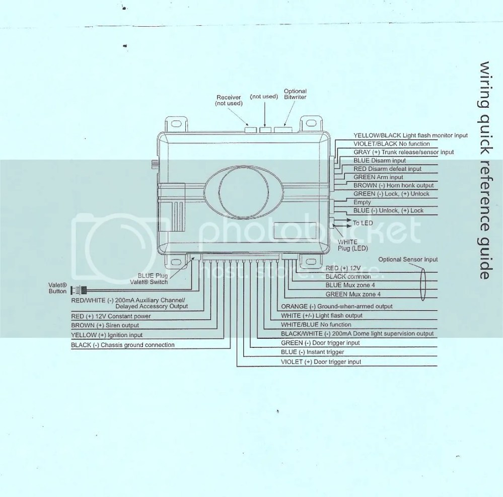 medium resolution of wiring diagram hornet 740t wiring diagram article reviewscion xb wire diagram locks wiring diagram img wiring
