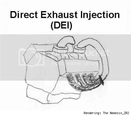 Gm Direct Injection Engine Small Engine Fuel Injection