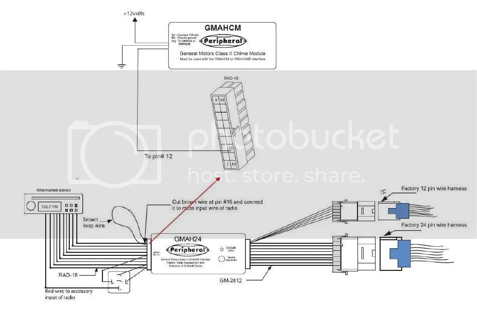 E39 Wiper Diagram. Diagram. Auto Wiring Diagram