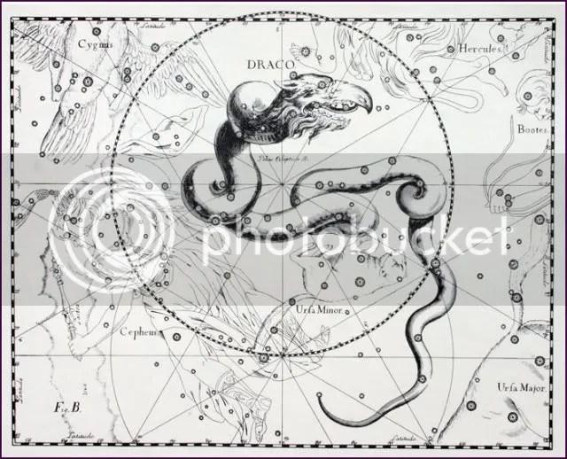 Draco, Hevelius Atlas 1690