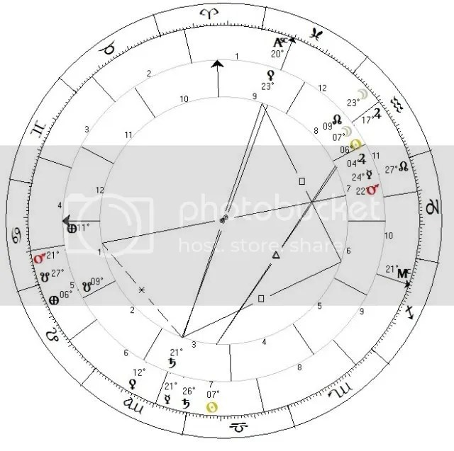 Activation of the eclipse of 26th January