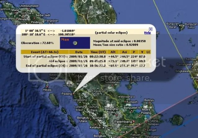 Padang obscuration for January eclipse