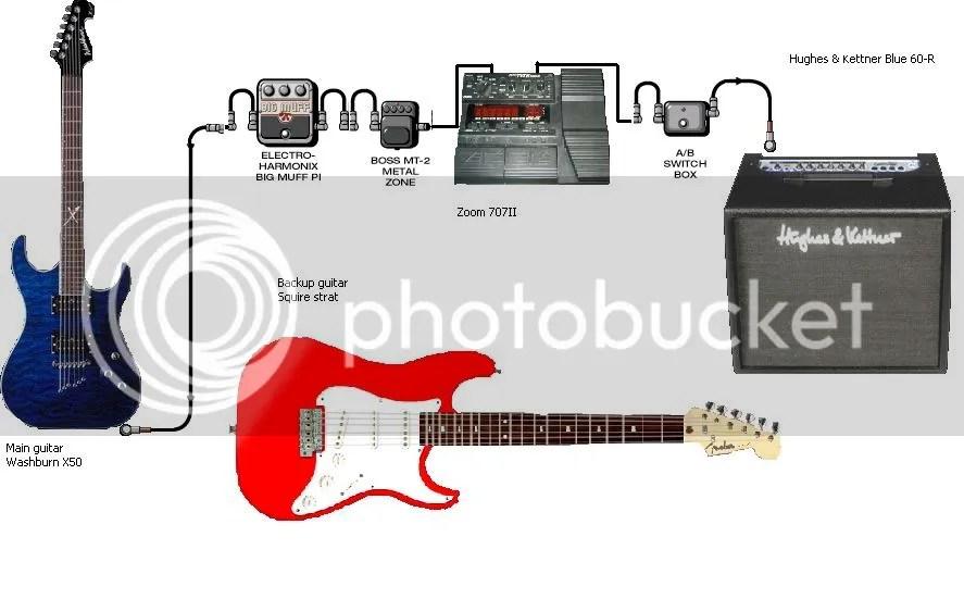 peavey t 60 wiring diagram nitrous with window switch post your setups v.3 - sputnik music forums