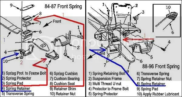 c4 corvette suspension diagram volkswagen tiguan wiring front six arttesano co 1984 diagrams thumbs rh 17 edelweiss trio de