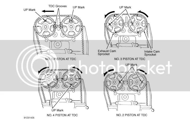 B18 Honda Engine Series. Honda. Auto Fuse Box Diagram
