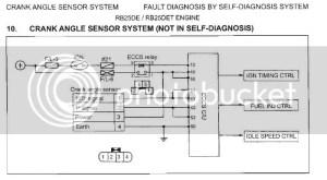 300zx cas on rb25det wiring help  Skyline Owners Forum