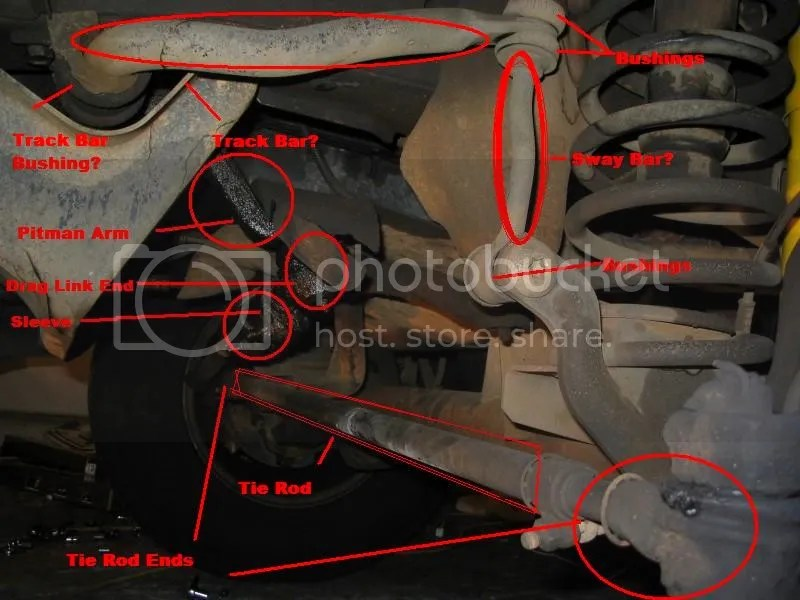 Jeep Wrangler Front Suspension Parts Diagram As Well Jeep Wrangler