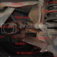 Jeep Tj Front Suspension Diagram Power Plug Wiring Australia Zj Best Library I Thought Had Them Mixed Up Once Saw The Track Bar In Pic
