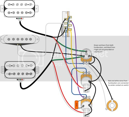 small resolution of fender blacktop stratocaster hh wiring diagram