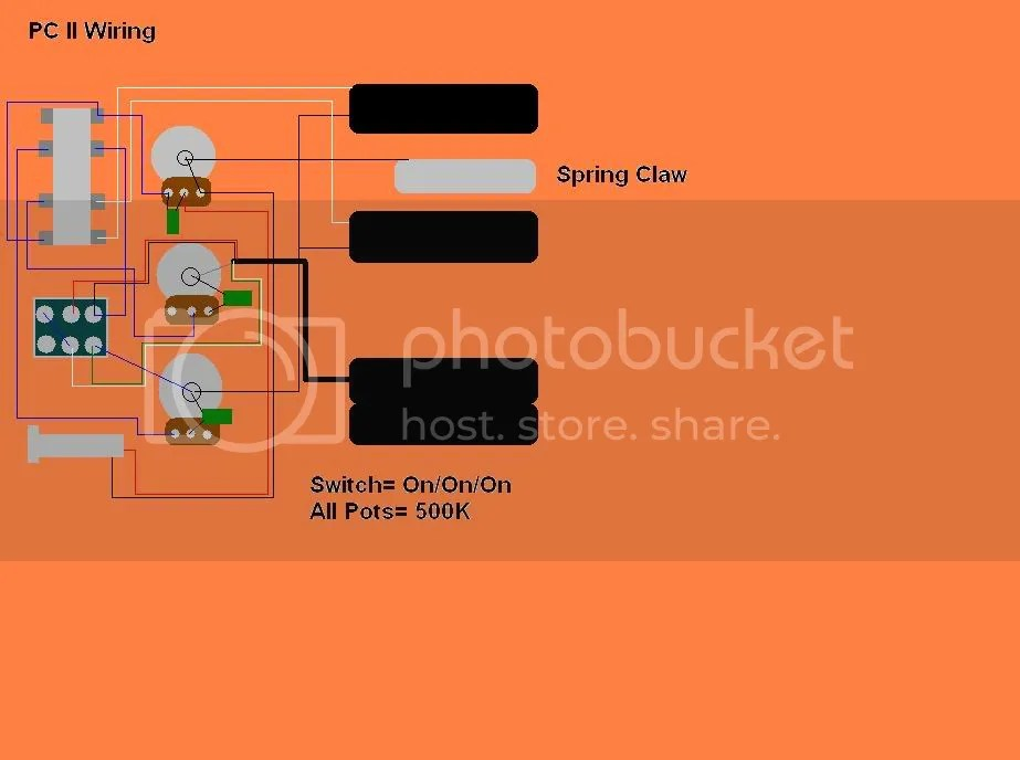 Wiring Diagram For Charvel Jackson - Wiring Diagrams List on