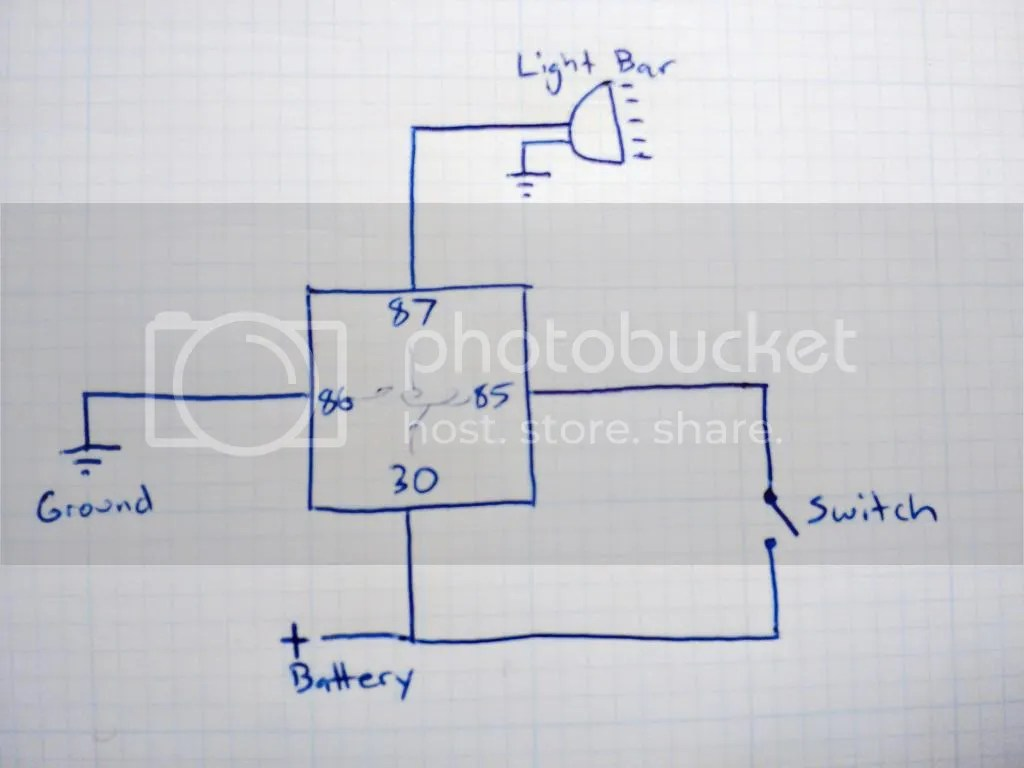 wiring diagram led light bar land rover help to come on with brights toyota