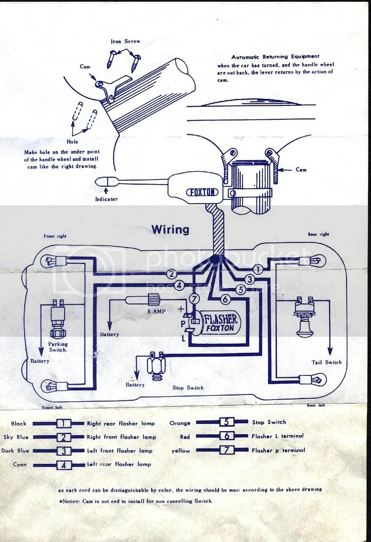 medium resolution of chieftain turn signal wiring diagram