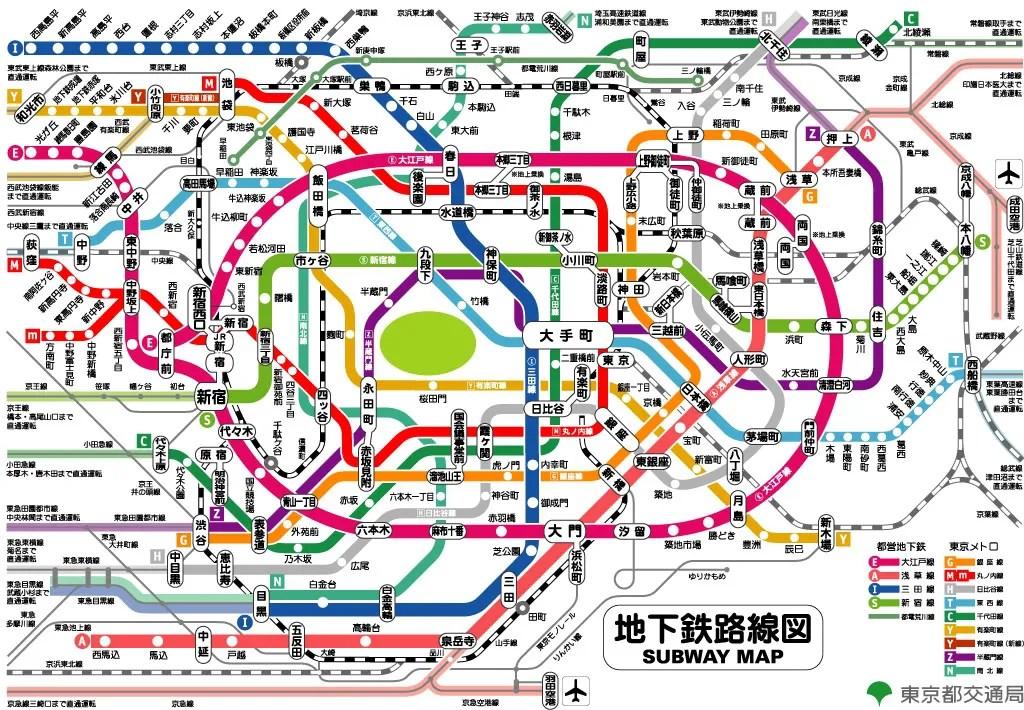 Red de subterráneos de Tokyo