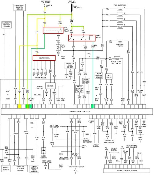 small resolution of 1997 subaru wiring diagram wiring diagram list 1997 subaru impreza wiring diagram 1997 impreza wiring diagram