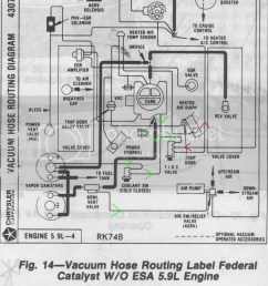 wiring diagram for 85 dodge ramcharger wiring library mix 1985 emissions equipment locations dodge ram [ 863 x 1080 Pixel ]