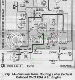 1985 emissions equipment locations dodge ram ramcharger cummins jeep durango [ 863 x 1080 Pixel ]