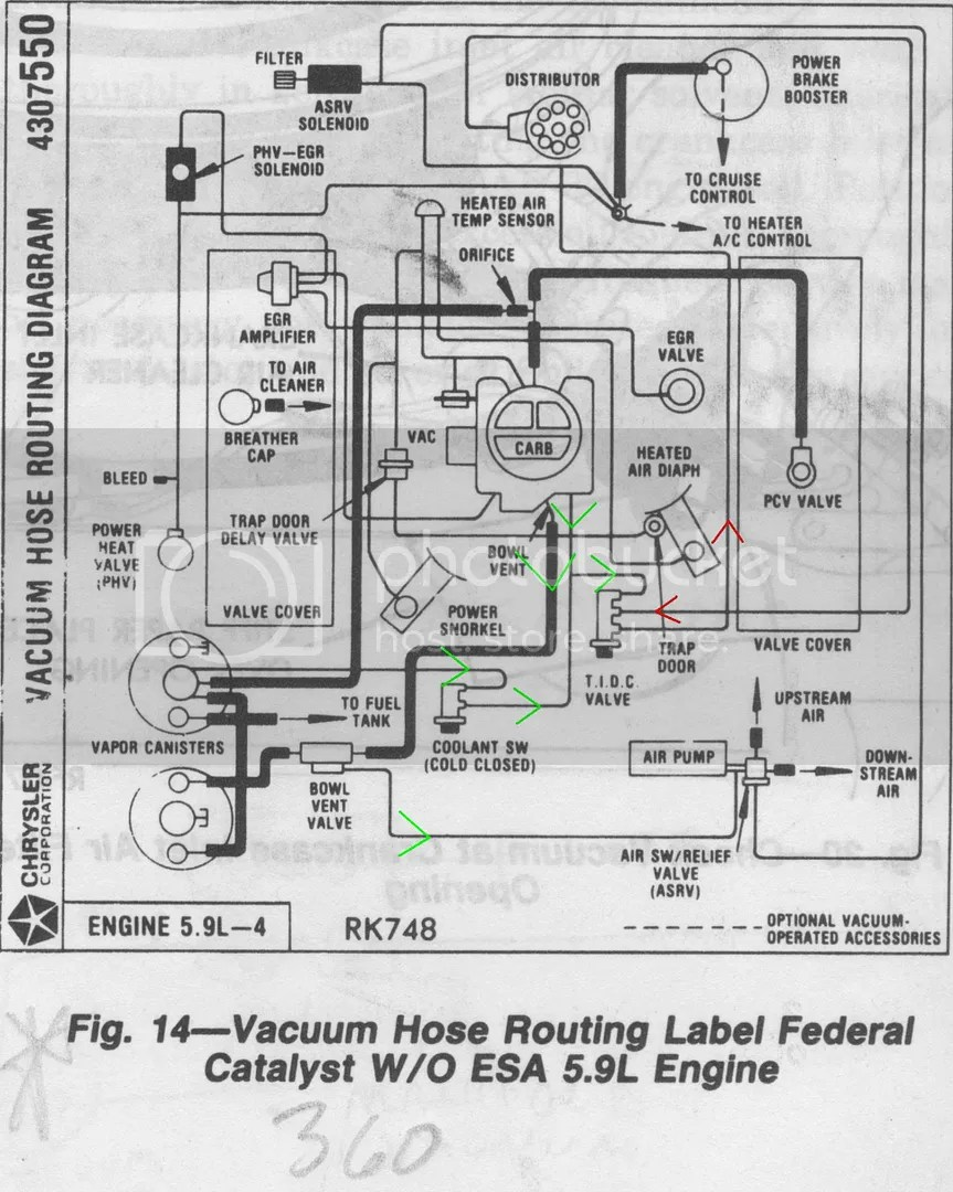 medium resolution of wiring diagram for 85 dodge ramcharger wiring library mix 1985 emissions equipment locations dodge ram
