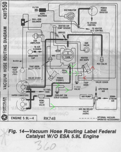 small resolution of wiring diagram for 85 dodge ramcharger wiring library mix 1985 emissions equipment locations dodge ram