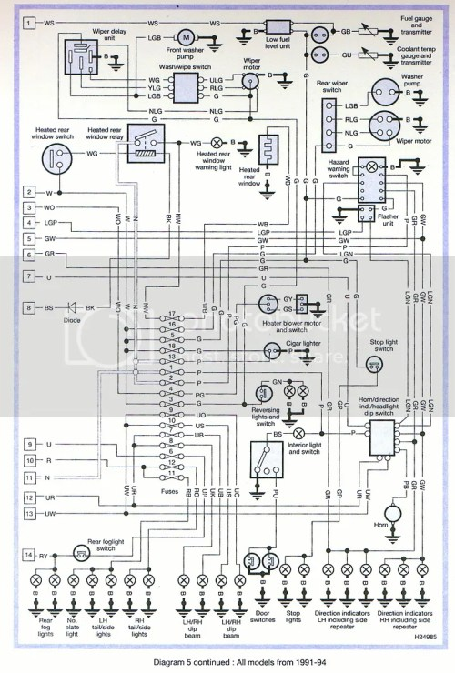 small resolution of land rover discovery 2 fuse box diagram wiring library wiring diagram for marker lights land rover