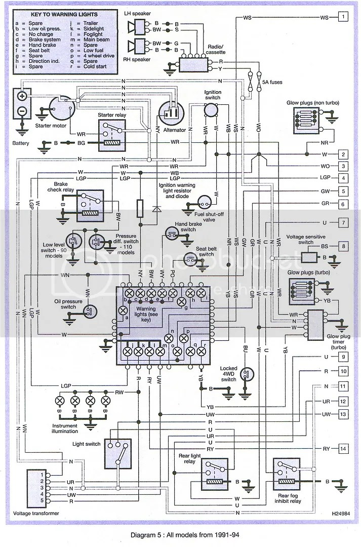 medium resolution of land rover lights wiring diagram wiring diagram centre 90 range rover fuse box