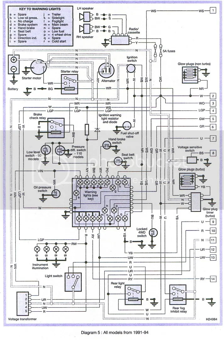 hight resolution of land rover lights wiring diagram wiring diagram centre 90 range rover fuse box