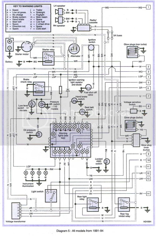 small resolution of early row wiring diagram defender source mitsubishi starion wiring diagram wiring diagram 1989 land rover defender