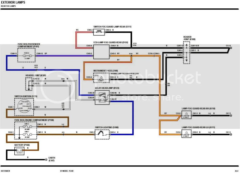 medium resolution of wiring diagram land rover discovery 1 simple wiring diagrams rh 42 studio011 de 1997 land rover discovery stereo wiring diagram 1997 land rover discovery