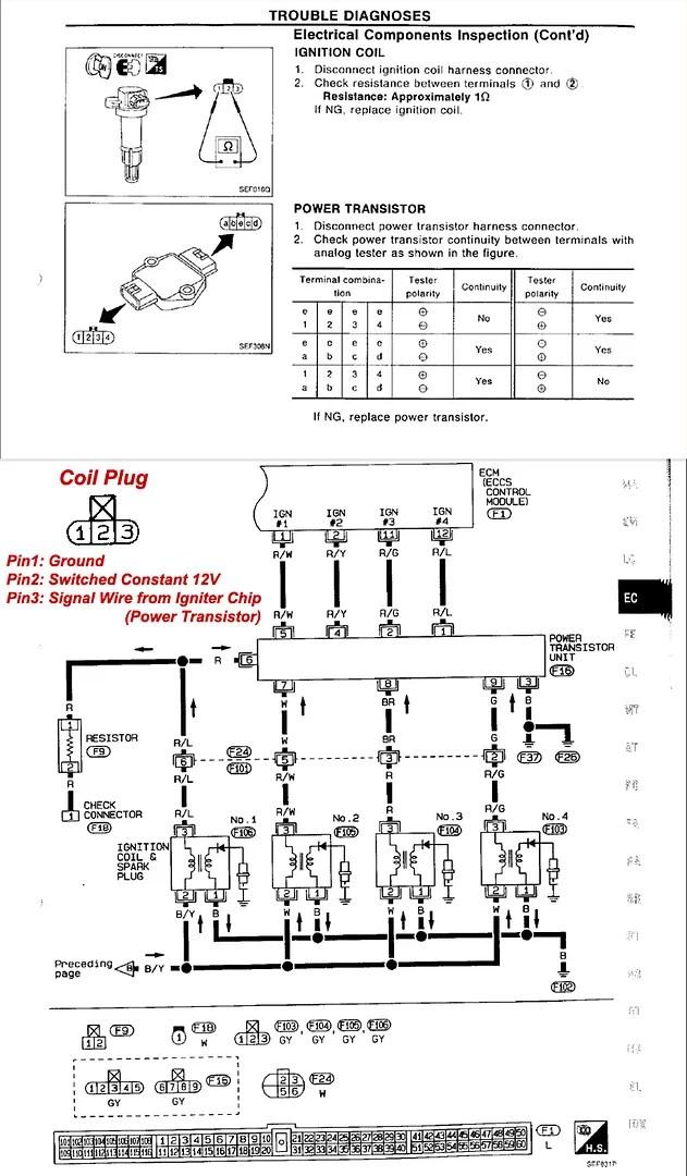 Marvelous R32 Rb20Det Wiring Diagram Somurich Com Wiring Cloud Venetbieswglorg