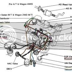 1995 Toyota Tercel Engine Diagram Disaster Management Cycle Best Wiring Library Rh 10 Skriptoase De 1988
