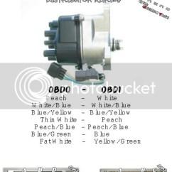 Obd0 To Obd1 Vtec Wiring Diagram Volvo 740 Www Picswe Com Steuergerat Obd Gechippt An Kabelbaum Forum Elektronik Jpg 684x800