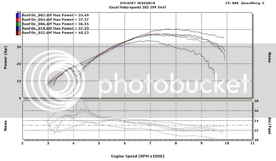 edelbrock quicksilver carburetor diagram wiring for split ac unit 400ex carb help qwiksilver tuning google groups