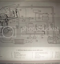 fiat punto mk2 wiring diagram manual wiring librarytechnical help me find a home for a hose [ 1024 x 768 Pixel ]
