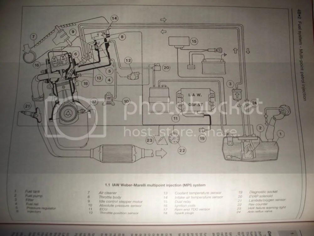 medium resolution of fiat punto mk2 wiring diagram manual wiring librarytechnical help me find a home for a hose