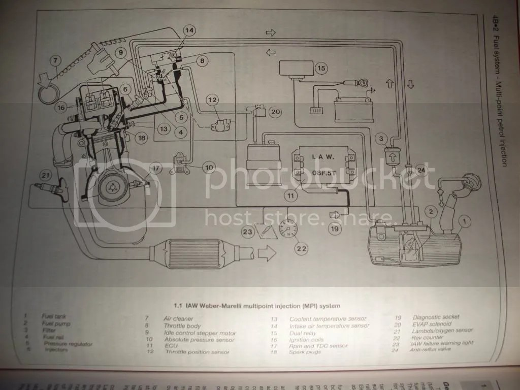 hight resolution of fiat punto mk2 wiring diagram manual wiring library