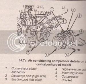 AC Compressor replacement  PT Cruiser Forum